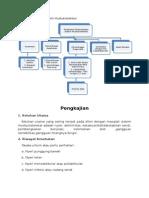 Format Pengkajian Sistem Muskuloskeletal.docx