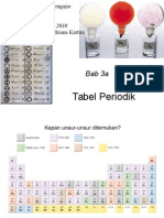 Chapter 3a Sistem Periodik Unsur