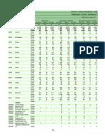 2011_census 2725_PART_B_DCHB_ PUNE_4.pdf