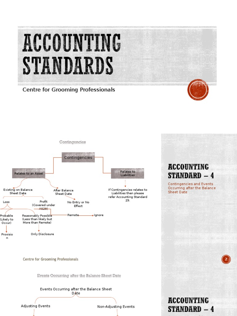 accounting standard 4 going concern balance sheet