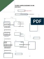 schema pratico