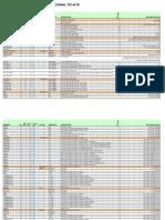 Equipamiento y  Uso de Tecnologías de Información y Comunicación en los Hogares 2015