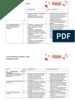 Planificação Curso Treinadores Desporto GRAU I