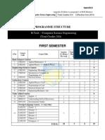 A) B.Tech (CSE) Programme Structure.pdf