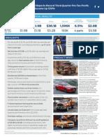 Ford 3Q financials