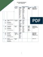 List Pasien DIVISI Urologi 27 Okt 2015