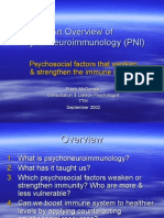 Overview of PNI