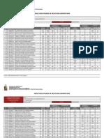 Resultados PSU 2013
