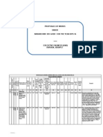 nabard -widening proposals  modified rdf   nabard prop  2015-1601-07-15