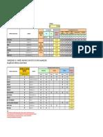 Relação de Empresas Cadastradas Para a Venda de Postes e Cruzetas de Concreto