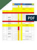 Document Control for Upload ProgramsV1.0!13!11-2013
