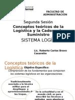 Concepto Teórico Logística y Cadena Suministro
