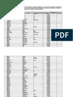 Lista membri activi CREDIDAM