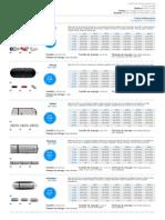 USBs DORCAS
