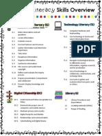 digital literacy skills overview pdf