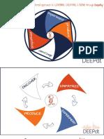 Deepdt Means PDF