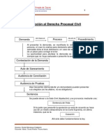Derecho Procesal Civil i (Proceso de Conocimiento) Primera Unidad (1)