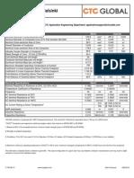 ACCC® Helsinki Spec Sheets