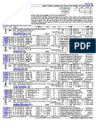 2008 Breeders Cup Equibase Past Performances