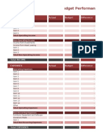 Budget Performance Reporting Template