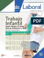 Análisis Labora, Trabajo infantil