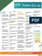 Oferta Educativa del SENA Regional Cauca para el año 2016