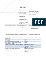 Depreciation methods for taxation purpose