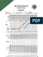 Partograph Form