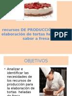 Recursos de Producción