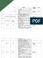 Plan de Auditoria Punto 7