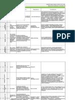 Bitácora Cirugía General, Octubre 7.xlsx