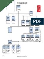 1a.site Organization Chart Final