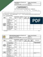 Planeación Del Curso_Control Estadístico de La Calidad_5M