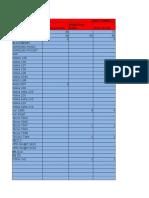 Copy of NEW WEEKLY CONNECT POINTS REPORT(katsina).xlsx