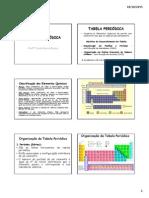 Aula 5 - Tabela Periódica