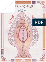 Makhaarij.pdf