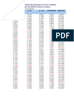 Cálculo Hidráulico de La Red de Colectores Flujos de Alcantarillado HUANUCO AGRUPADO