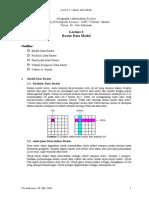 03 Raster Data Model