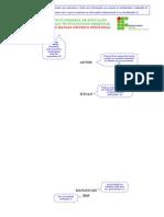 Introdução à Pesquisa Científica 2010 - Modelo Monografia