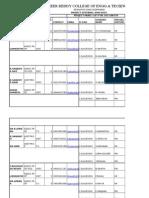 Project Panel-2013 Batch(November 2015)-Aaount Sheet