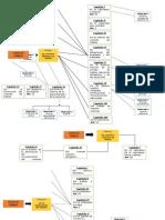 Estructura del codigo de trabajo, LOSEP, Ley de Seguridad Social