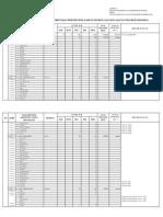 Buku Induk Kode Data Dan Wilayah 2013