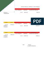 Costos y Presupuesto Nomina