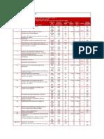 CODIGO DE RETENCIONES.pdf