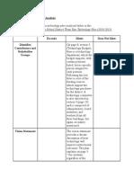 technologyplan-analysis