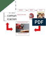 Esquema de Proceso de Comunicacion
