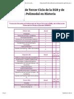 Plan de Estudios Prof. Historia, Santa Fe, Argentina