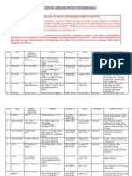 Directory of GROUND WATER professionals.pdf