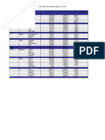 All India GSM Figures September 2015-Final