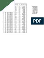 Listado de Planos ALC - Alumnos 2015ii